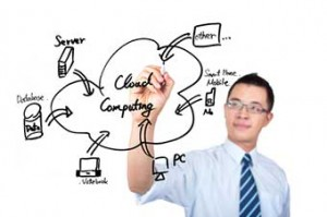 enterprise systems analyst
